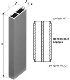 Вентиляционные блоки ВБС -33-2
