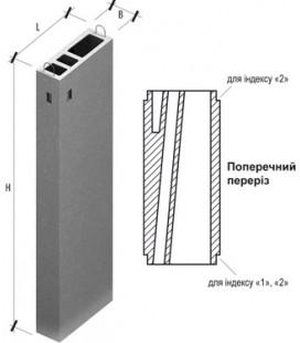 Вентиляционные блоки ВБ 4-33-1